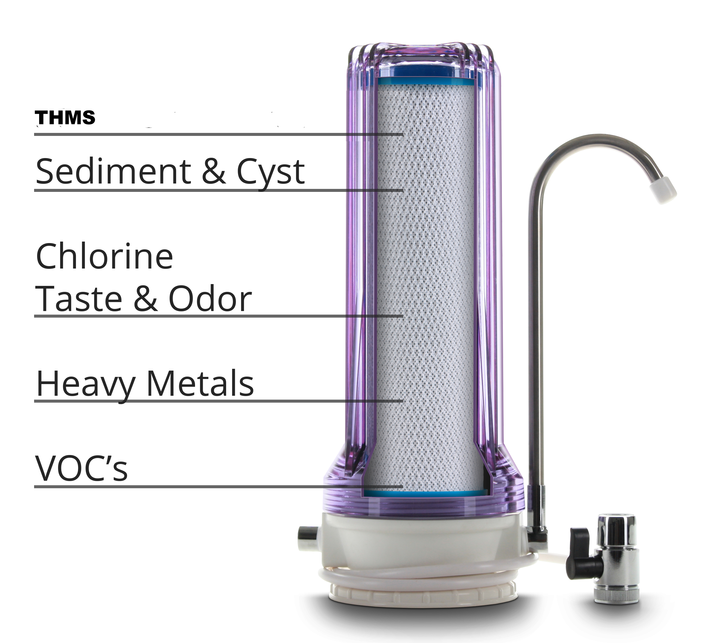 Eiger Countertop Drinking Water Filter
